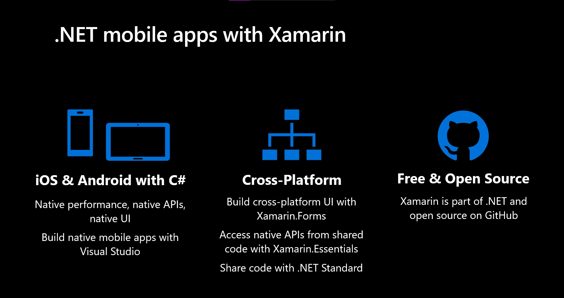 .NET Mobile Apps with Xamarin
